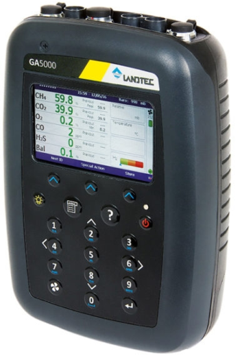 Portable LFG Analyzer